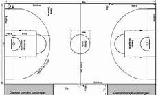 Pengertian Sejarah Dan Teknik Dasar Permainan Bola Basket