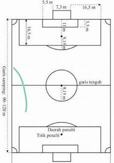 Gambar Lapangan Sepak Bola Beserta Ukurannya Hd Info