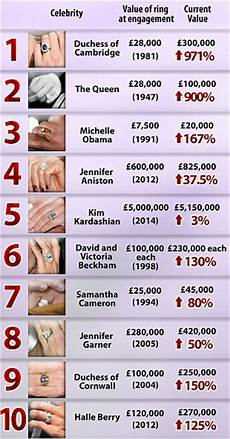 katie price has amassed a 163 1 million fortune in engagement rings daily mail online