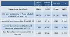 les and www observatoire vehicule entreprise info