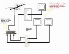 hdtv antenna wiring diagram b ridge and t unnel crowd optimize your ota antenna signal with splitters
