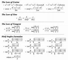 trigonometric equations formulas important trigonometry formulas for nust giki uet ned etea entry tests 2015 pakprep blogs