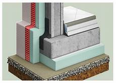 insulating a slab foundation search sistems