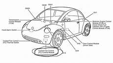 2001 vw beetle cooling fan wiring diagram my beetle 2001 radiator fan no working and aircond also come fixya