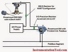 wiring diagram for rosemount 3051smv converted into foundation fieldbus signal process control