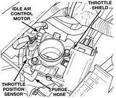 repair guides electronic engine controls throttle position sensor autozone com repair guides electronic engine controls throttle position sensor autozone com