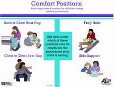 position 69 confortable handouts for quot tackling anxiety parents as coaches for coping quot webinar hemophilia