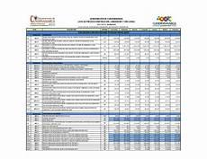 lista de precios materiales de construccion 2016 lista de precios construccion 2016 lista