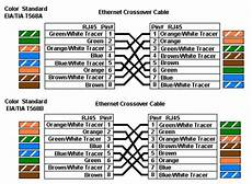 how to distinguish t568a and t568b of rj45 cable wiring