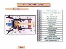 assistance au freinage d urgence assistance de frein ppt t 233 l 233 charger