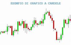candela giapponese guida alle strategie di analisi tecnica con le candele