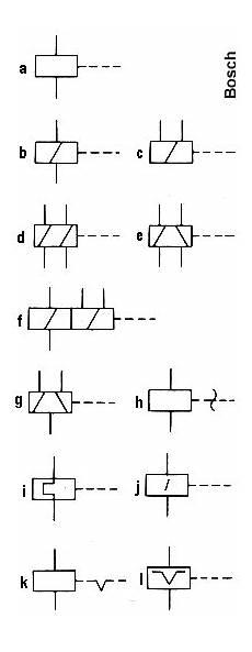 schaltsymbole der kfz technik