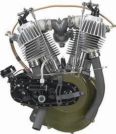 Harley Davidson Engine by History Your Harley Davidson Engine Types