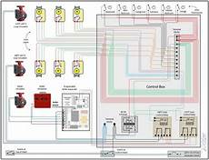 honeywell boiler wiring diagram 6 zone 2 loop boiler wiring buderus g115 honeywell doityourself community forums