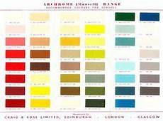 by priyanka rego colour pattern design inspiration painting paint colours color