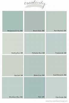 sherwin williams quot rain quot kitchen in 2019 blue gray paint bathroom paint colors green paint