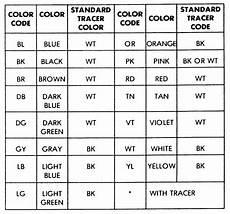 use this wire color code chart to help you identify the correct schematic free schematics