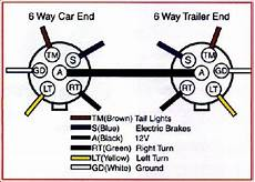 trailer wiring diagram trailer wiring connector diagrams for 6 7 conductor plugs dev