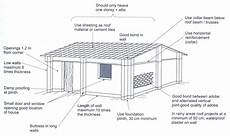 earthquake proof house plans whe reports
