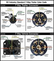 wire diagram for trailer lights 7 way trailer wiring diagrams etrailer com