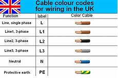 electrical cable wiring diagram color code house electrical wiring diagram