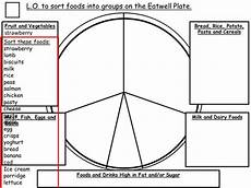 sort foods onto eatwell plate by joanneclarew teaching resources