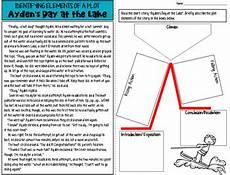 plot task cards or worksheets by deb hanson teachers pay teachers