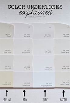 how to choose a paint color 10 tips to help you decide i used dover white in the breezeway
