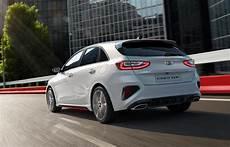 2019 Kia Ceed Gt Revealed Looks Hatch