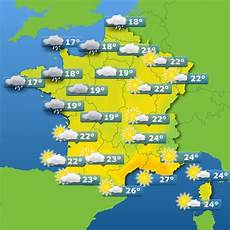 Weather 2016 Match Forecasts