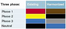 do not get your wires crossed the colour coding of low voltage fixed wiring cable cores nbs