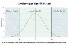 p wert kritischer wert statistik wiki ratgeber lexikon