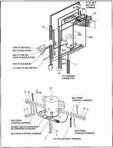 84 ezgo wiring diagram txt fleet dcs year 1996 ezgo golf cart