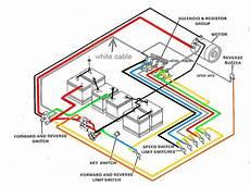 86 club car golf cart battery wiring diagram wiring diagrams buggies