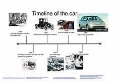 evolution of cars time automobile motor car timeline of the car kidblog