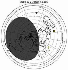 Bumi Bulat Dari Mana Kita Tahu Bagian 2 Bagaimana