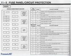 97 ford e250 fuse diagram 15 fuse diagram for ford 97 truck truck diagram in 2020 fuse box fuse panel ford transit