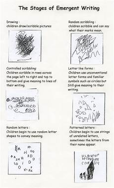 emergent writing visual with explanation great explanation for parents now i need to find it i