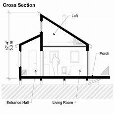 clerestory house plans clerestory house plans thelma in 2019 house plans tiny