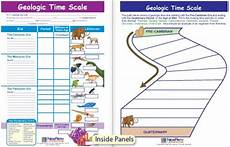 w94 4122 geologic time scale visual learning guide