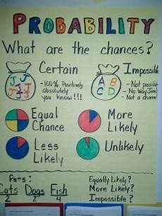 probability continuum worksheets 5726 probability anchor chart picture only probability rate and ratio teaching math math