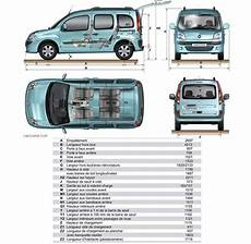 Detalle De Mi Coche Renault Kangoo Dimensiones