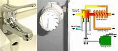 selber gemacht heizung heizung und sanit 228 r diy abc