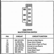 ford multifunction switch diagram i m some trouble with my turn signals for my 1999 f150 4 6 engine went to change the