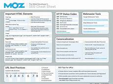 seo cheat sheet 70 useful inbound marketing checklists and cheat sheets