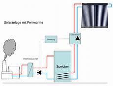 waermepumpe und solarthermie development solarthermie allg