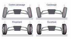 parallélisme voiture prix parall 233 lisme avant 183 r 233 glage du parall 233 lisme avant de