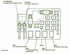 honda civic fuse box 2000 honda page 4 circuit wiring diagrams