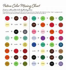 patina color mixing chart by vintaj 174 issuu