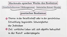 Der Im Realismus Einfach Erkl 228 Rt Inkl 220 Bungen